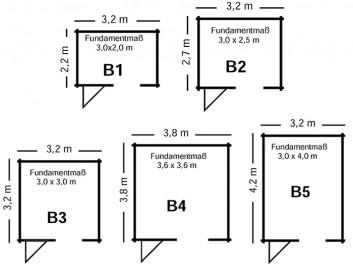 Serie-B-Skizze