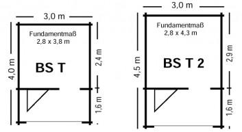 Serie-BST-Skizze