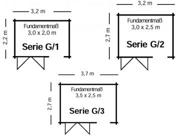 Serie-G-Skizze